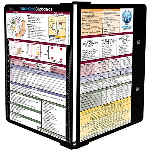 medinfo clipboard