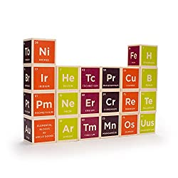 periodic table blocks