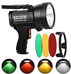 spotlight with filter lens